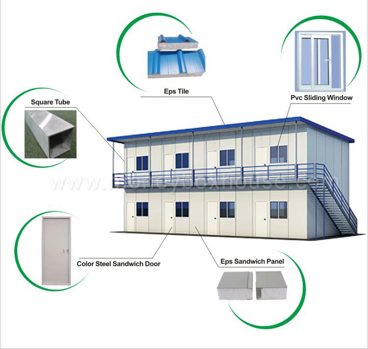 Comprar Alta Calidad Acero Estructural Edificios Casa Prefabricada ...